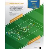 La préparation physique Football - Une saison de travail intermittent
