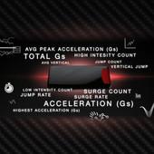 VERT® - Capteur de Performance (Saut, Atterrissage, Puissance, Asymétrie...)